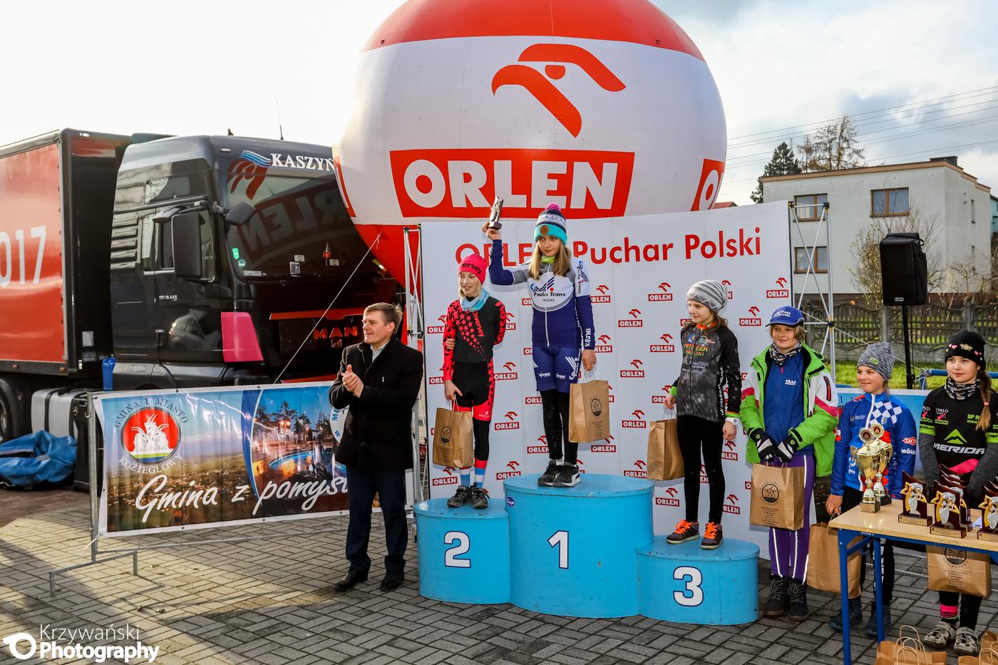 https://magazynrowerowy.pl/logmein/wp-content/uploads/2017/11/Orlen-PP-CX-VIII-seria_Kozieglowy_1311_.jpg